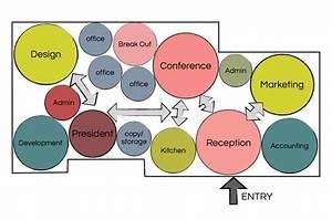 Ncidq Study Guide  U0026 Ncidq Exam Resources