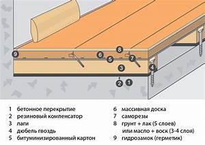 Isolation Sonore Mur : isolation sonore mur interieur prix renovation au m2 ~ Premium-room.com Idées de Décoration