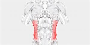 Side Strain - The Complete Injury Guide