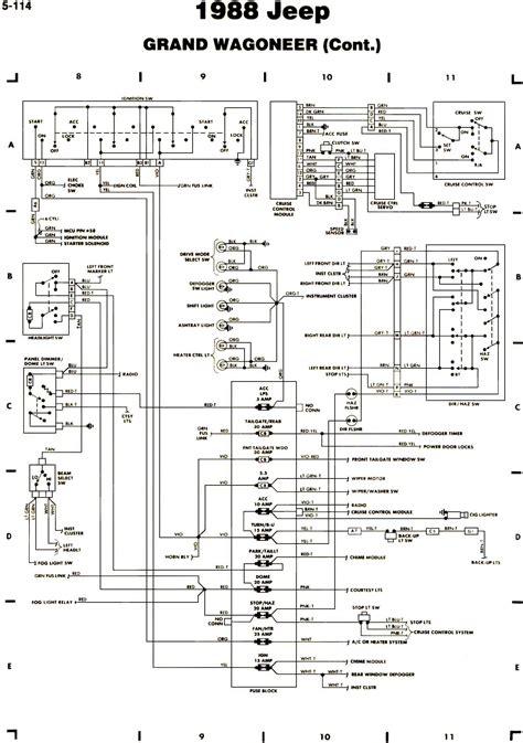 1998 Freightliner Fuse Panel Diagram by 1996 Freightliner Fl70 Wiring Diagram Engine Wiring