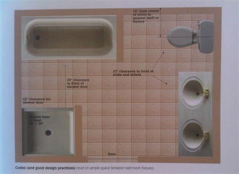 Small Bathroom Layouts With Shower by Small Bathroom Layouts With Shower With Small
