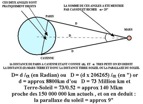 Quelle Est La Distance Entre Mars Et Le Soleil by Et Parallaxe Pictures