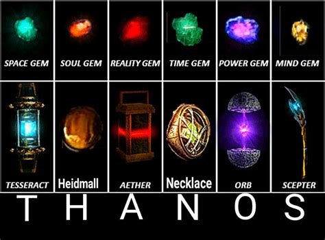 We Finally Know Where 5 Of Marvel's Infinity Stones Are