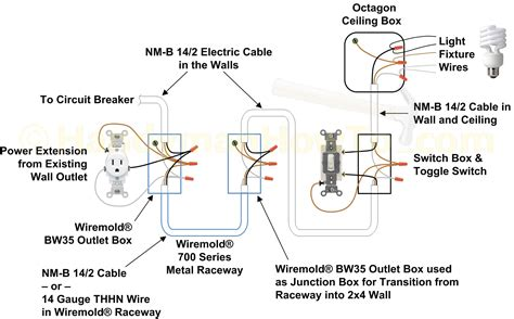 How Extend Power From Existing Wall Outlet With Wiremold