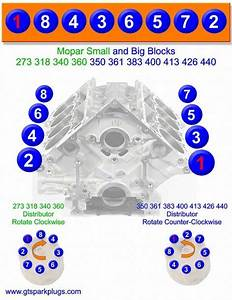460 Ford Wiring Diagram  U2013 Best Diagram Collection
