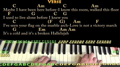 Hallelujah (rufus Wainwright) Piano Cover Lesson With Chords/lyrics