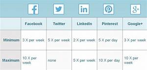 how to create a social media posting schedule smart With social media posting calendar template