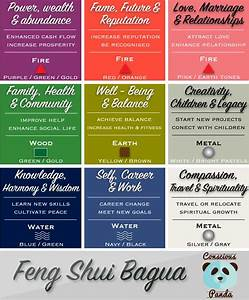 How to Master the Feng Shui Basics