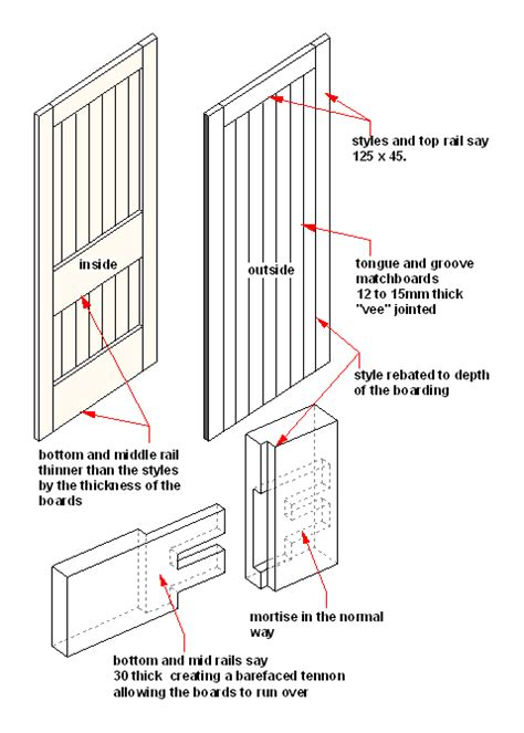 Construct A Diagram Of A Hanging From A Scale What Are The Acting On The by Here Wood Picture Frame Joinery Rudwo