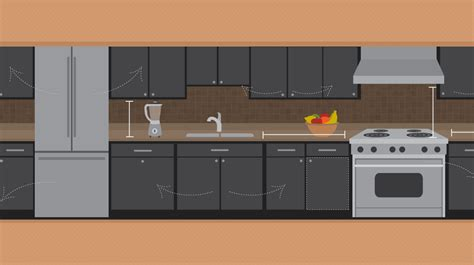 practices  kitchen space design fixcom