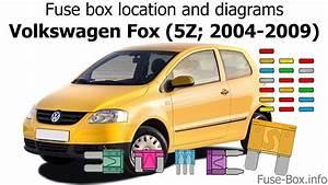 Fuse Box Location And Diagrams  Volkswagen Fox  2004