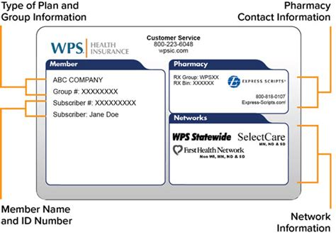 Your subscriber id can be found on your health net insurance card. Identification (ID) Cards | WPS