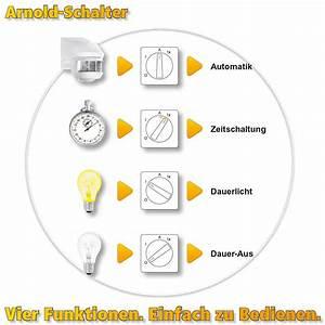 Bewegungsmelder Mit Licht : arnold schalter multifunktionsschalter f r leuchten mit ~ Michelbontemps.com Haus und Dekorationen