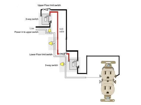 Have Two Floor Volt Hoist System Which Has Upper