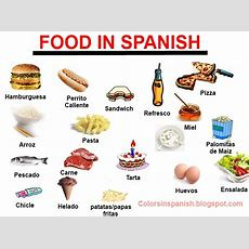 Fast Food Vocabulary In Spanish Food