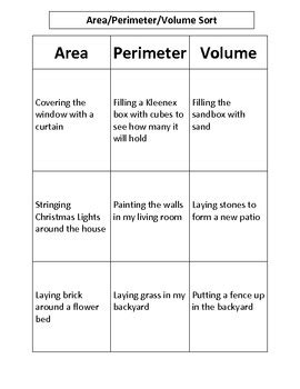 Area, Perimeter, & Volume Sort By D Math  Teachers Pay Teachers