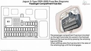 Jaguar S-type  1999-2001  Fuse Box Diagrams