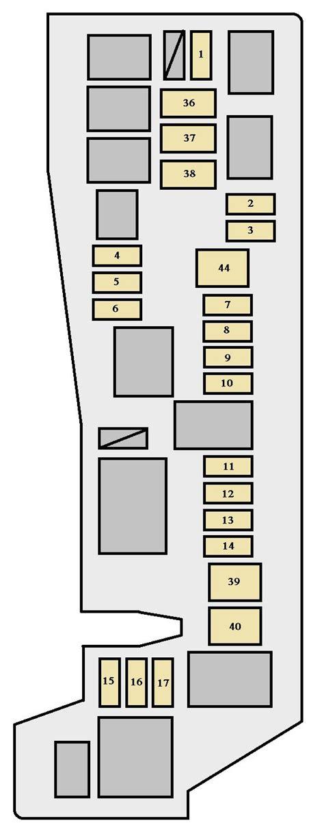 2005 Toyotum Corolla Interior Fuse Box Diagram by Toyota Corolla 2005 2007 Fuse Box Diagram Auto Genius