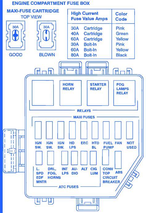 1994 Mustang Power Seat Diagram by Mustang Driver 1994 Seat Fuse Box Block Circuit Breaker