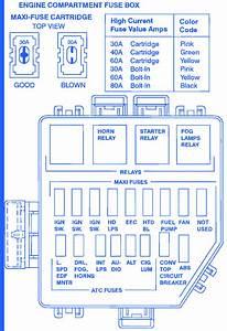 Mustang Driver 1994 Seat Fuse Box  Block Circuit Breaker