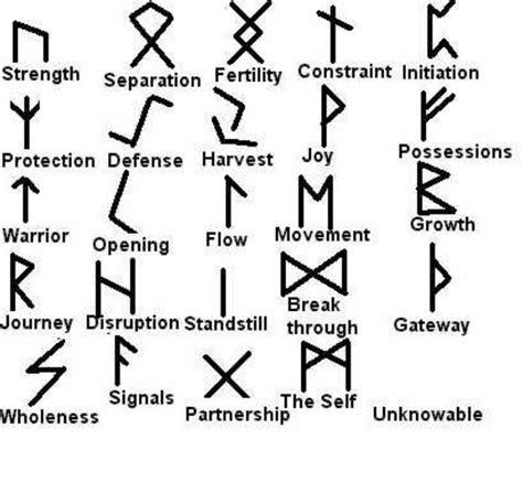 Bind Rune Meanings   Mungfali