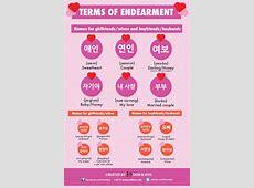 Learn Korean Terms of Endearment Learn Basic Korean