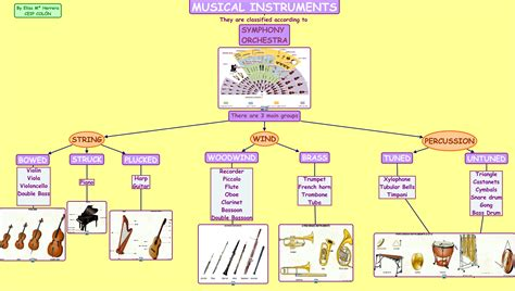 musical instruments  web