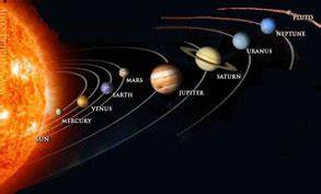 The Smallest Planet in Solar System - Pics about space