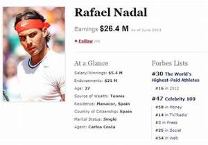 Rafael Nadal makes Forbes magazine's top 100 highest paid ...