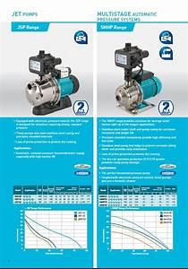 Onga Smhp75 Home Pressure Pump