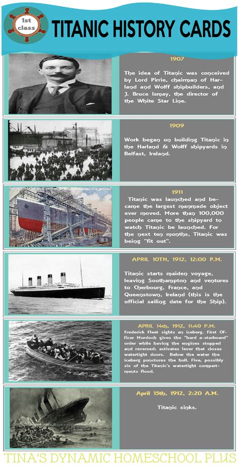 Which Pieces Of Information Would Be To Include In A Resume by Titanic Sank April 15 Free History Cards