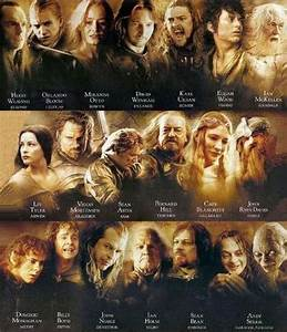 The Lord Of The Rings As An Indian Mythology Legends