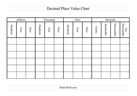 the decimal place value chart a math worksheet from the