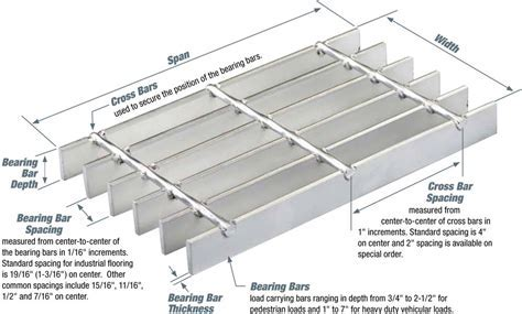 Interstate Grating: Grating Products
