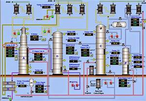 Welcome To T M V Engineering Blog  Instrumentation  Control And Automation Engineering Training
