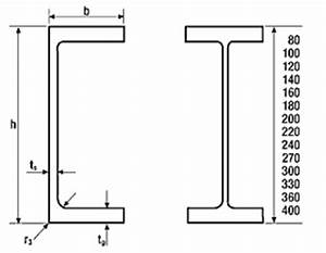 U Profil Trockenbau Maße : stahltr ger tabellen daten ~ A.2002-acura-tl-radio.info Haus und Dekorationen