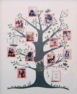 Bilder Collage Basteln : 36 ideen f r originelle aufkleber collagen aus fotos stammbaum stammbaum stammbaum wand ~ Eleganceandgraceweddings.com Haus und Dekorationen
