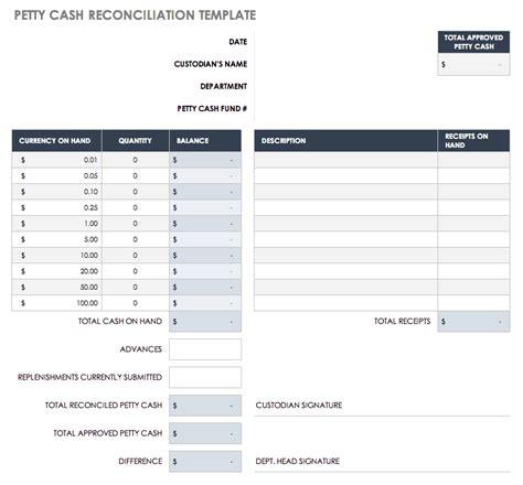 account reconciliation templates smartsheet