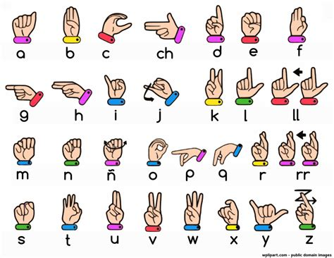 Sign Language Alphabets From Around The World