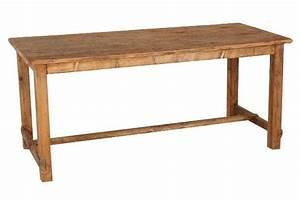 Esstisch Aus Holz : esstisch altes holz das beste aus wohndesign und m bel ~ Michelbontemps.com Haus und Dekorationen