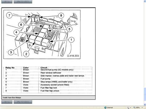 Jaguar Xj8 Engine Diagram by Jaguar V8 Engine Diagram Downloaddescargar