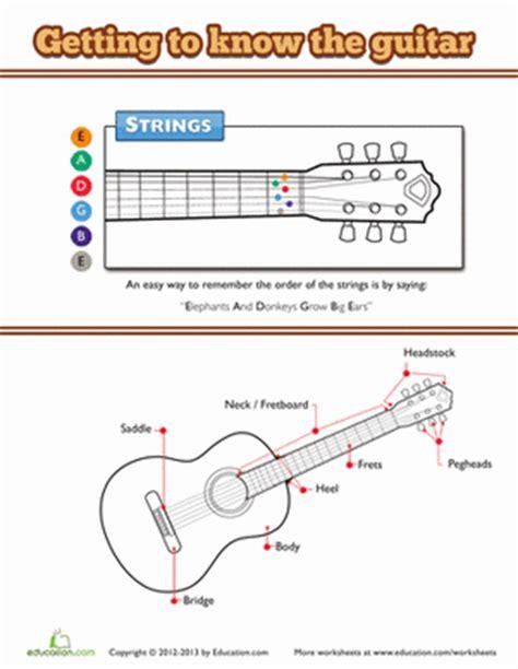 guitar worksheets for beginners learn guitar guitars learning and learning guitar