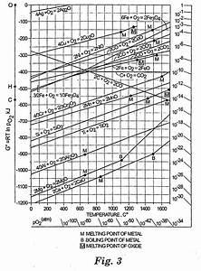 Patent Ep1218556b1