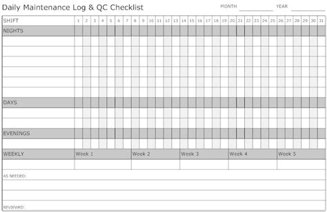 daily log examples daily log book