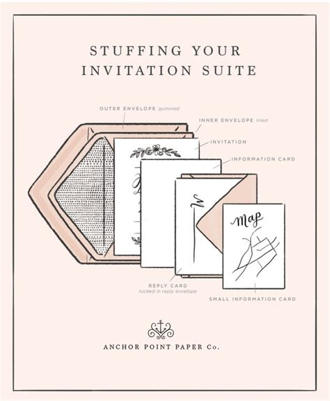17 Best Images About Stationery & Invitations On Pinterest