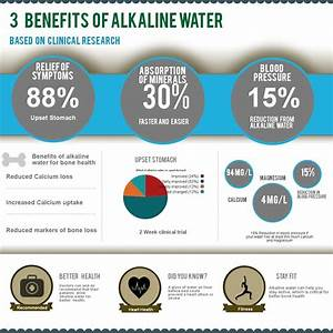 Best Water To Drink  The Ultimate Guide To Drink For