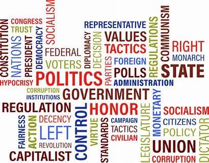 Political Ideology Conservative Liberal Mind Words Describe