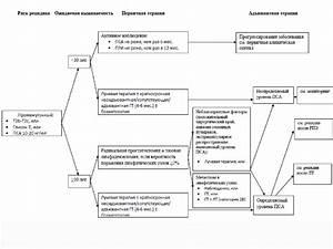 Рецепт из осины на водке от простатита