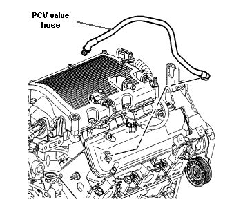 Saturn Ion Egr Valve Location Wiring Source