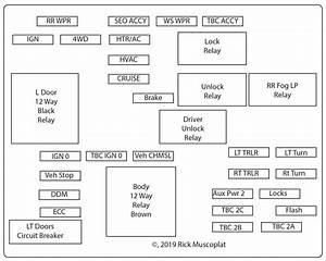 2005 Yukon Denali Wiring Diagram